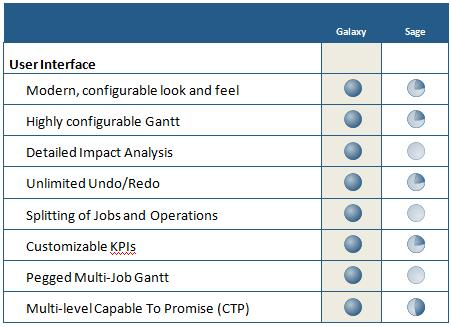 Comparing Galaxy and Sage - User Interface