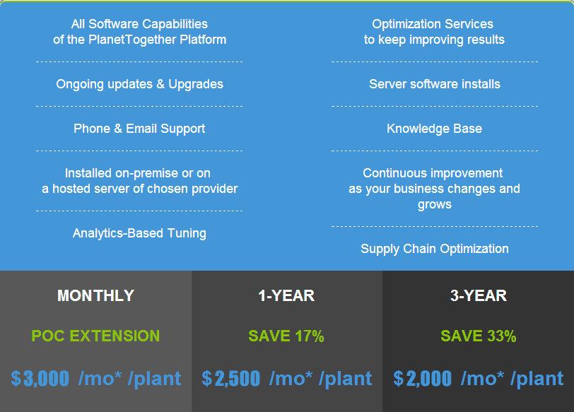 PlanetTogether APS Pricing