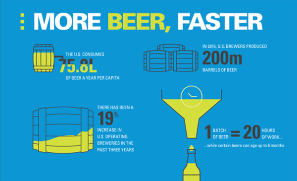 brewery-infographic-preview-1.png