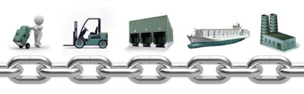 实现供应链同步的五个步骤